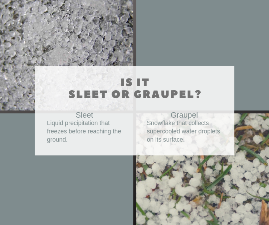 Sleet or Graupel